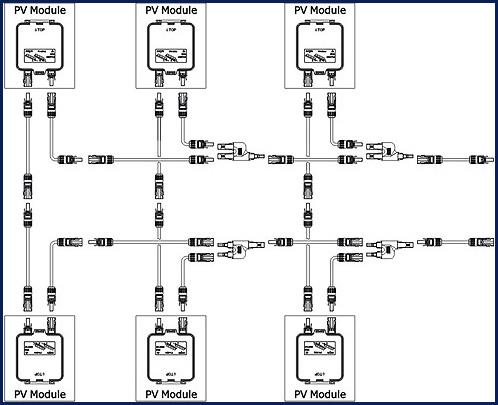 Câblage, assemblage industriel